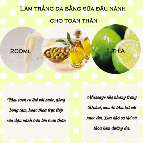 [Image: lam_trang_da_bang_sua_dau_nanh__2.jpg]